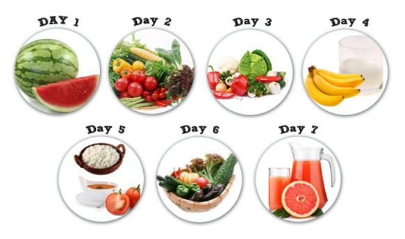 Thực đơn giảm cân giảm mỡ bụng siêu hiệu quả